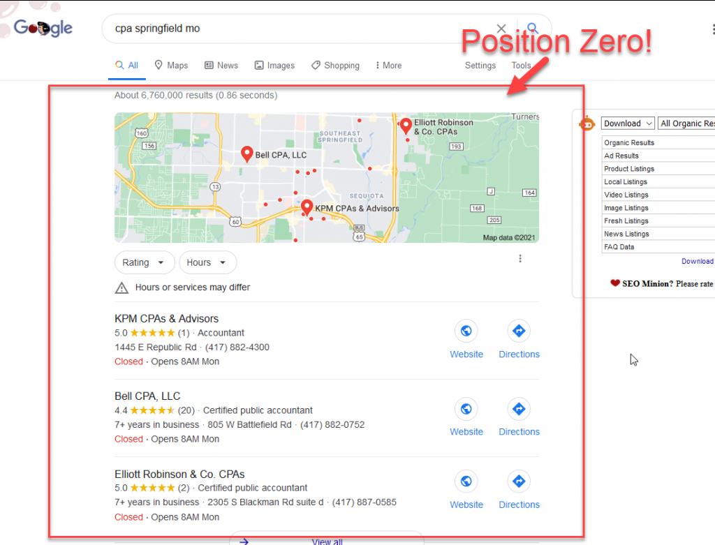position zero
